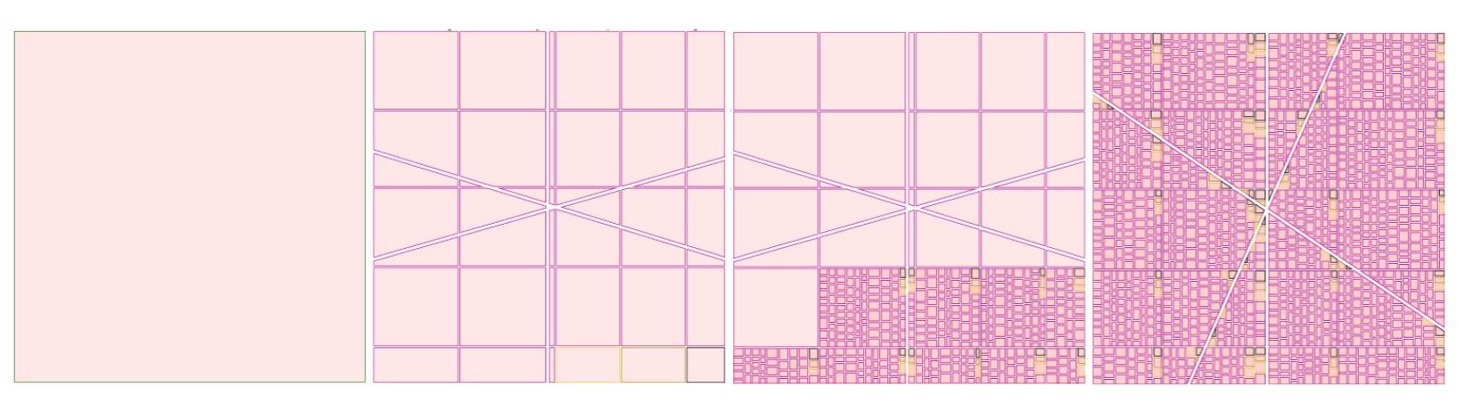 City's layout generation